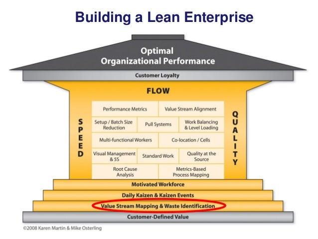 Building a Lean Enterprise