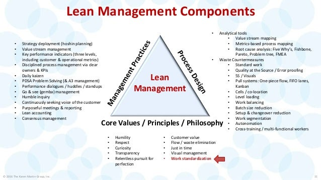 In a Lean organization… © 2016 The Karen Martin Group, Inc. 32 …all work is standardized