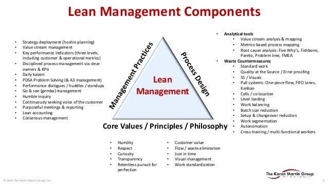 Lean Leadership - Part 3 of 3 Slide 2