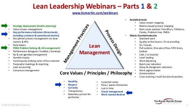 Lean Leadership - Part 3 of 3 Slide 3