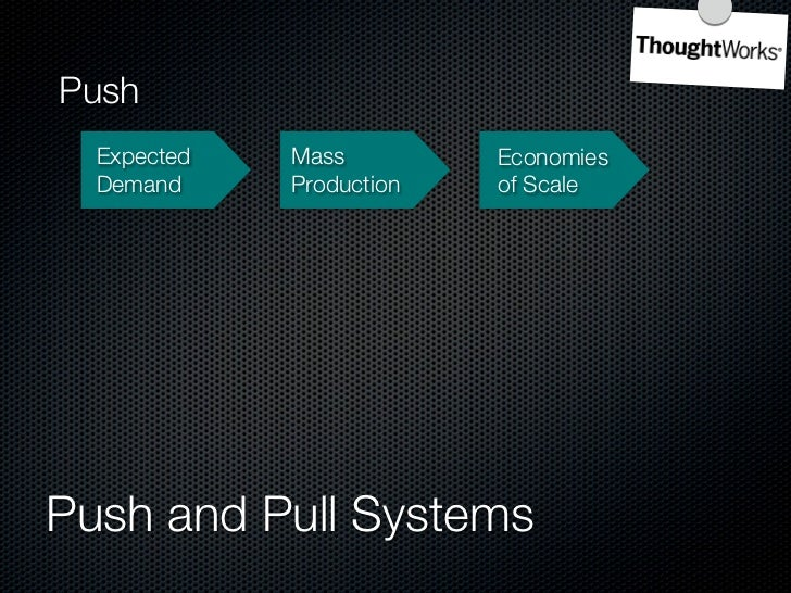 Push   Expected   Mass         Economies   Demand     Production   of Scale     Pull     Push and Pull Systems