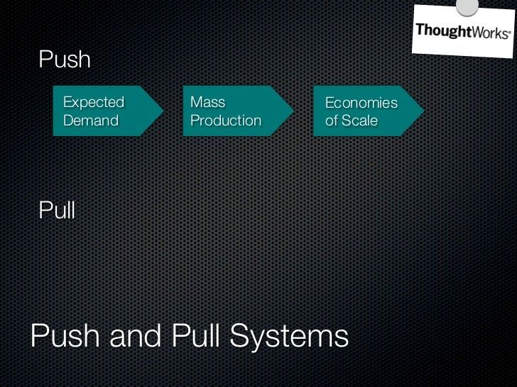 Pull     Push and Pull Systems