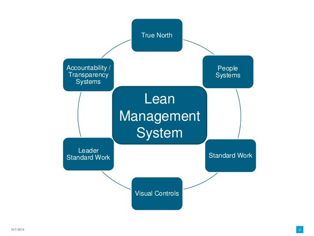 lean system Real lean: understanding the lean management system (volume 1) [bob emiliani] on amazoncom free shipping on qualifying offers in real lean - understanding the lean management system (volume one), bob emiliani explains the.