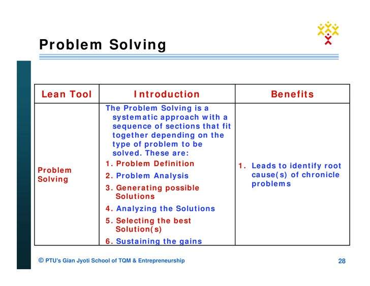 benefits of using the system thinking approach to problem solving H network analysis--a systems approach to project one of the primary benefits of using this process in a developing critical thinking and problem-solving.