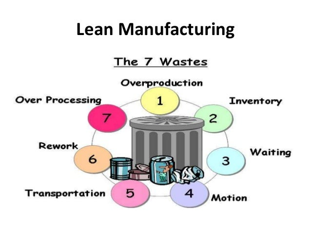 online process mapping with Lean Manufacturing 15621904 on Cce Sa3 Marks Entry Process In Cse Website How To Upload Steps Fa moreover Twyfords Collaborative Governance Pathway When Bsui together with Lean Manufacturing 15621904 together with V Ray Wrapper Material in addition Process Discoveryobjectives And Goals.