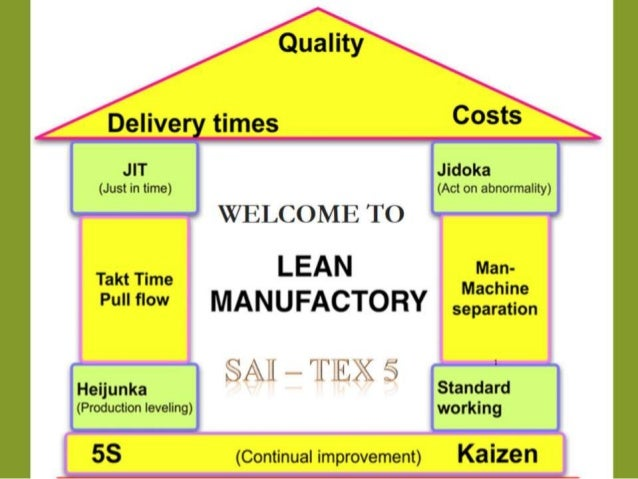 Leanmanufacturing   5 s training by trinh huu