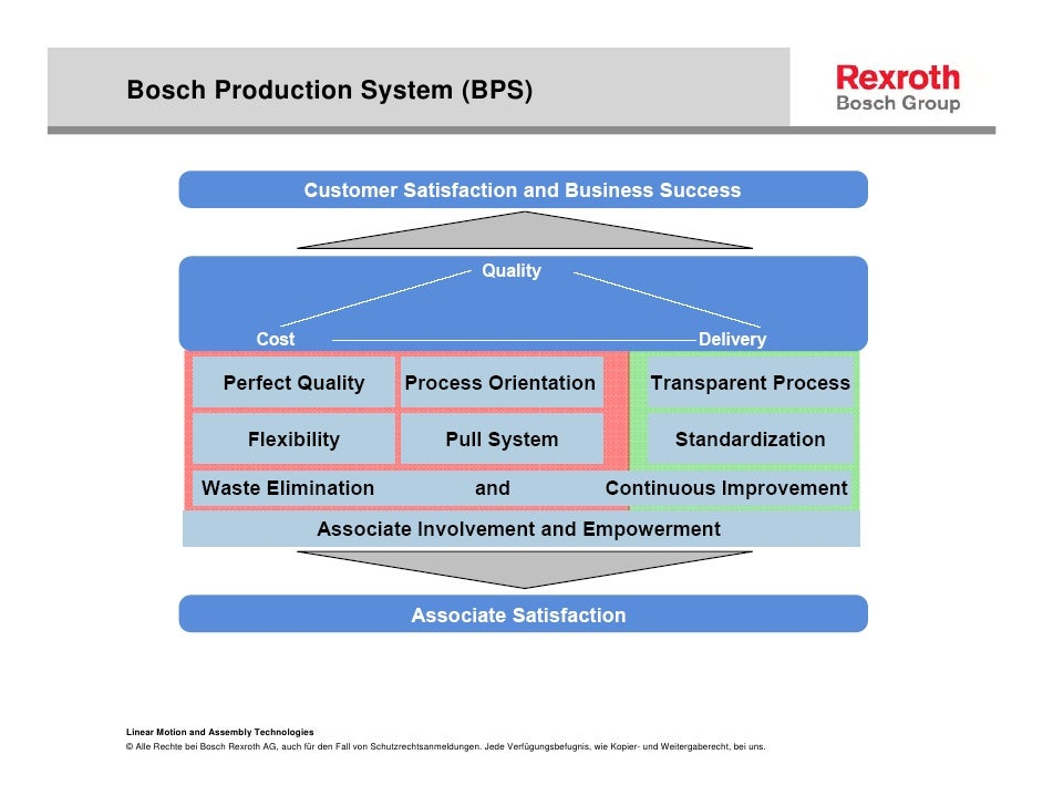a business analysis of toyota corporations lean manufacturing process Companies such as general motors face a dilemma: the more they attempt to define the process of product development, the less the organization is able to carry out that process properly.