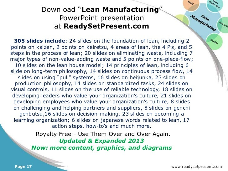 Lean Manufacturing PowerPoint Presentation Sample