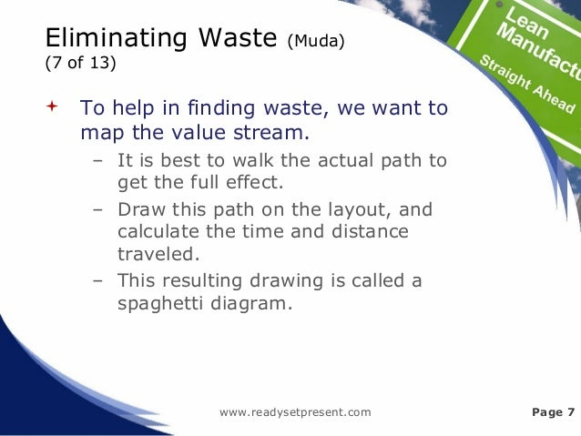 Eliminating Waste (Muda) (7 of 13)  To help in finding waste, we want to map the value stream. – It is best to walk the a...