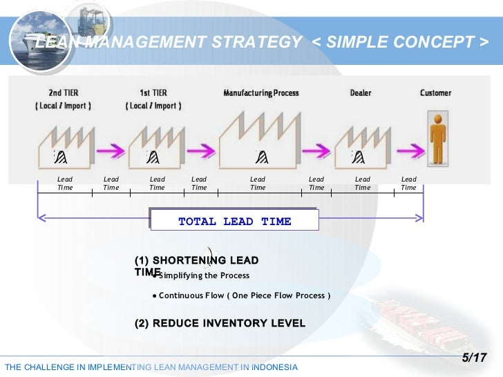 lean manufacturing is to reduce the lead time Take the perspective of your customers it's not done at the end of development or the end of qa lead time reduction is an important part of lean manufacturing in industry the endpoint of feature development is when the idea generates money blog posts.