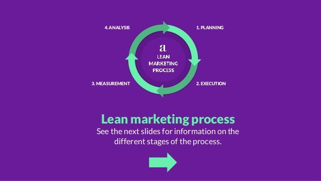 Lean marketing process See the next slides for information on the different stages of the process. 4. ANALYSIS 3. MEASUREM...