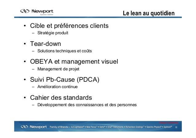 11 Newport Confidential Le lean au quotidien • Cible et préférences clients – Stratégie produit • Tear-down – Solution...