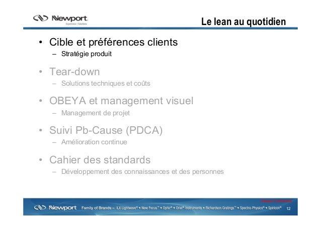 12 Newport Confidential Le lean au quotidien • Cible et préférences clients – Stratégie produit • Tear-down – Solution...