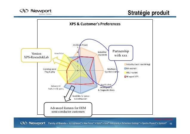 16 Newport Confidential Stratégie produit Partnership with xxx Advanced features for OEM semi-conductor customers Version ...