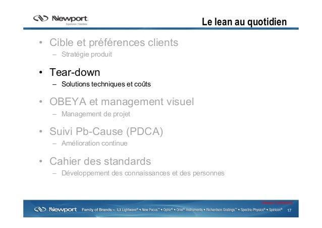 17 Newport Confidential Le lean au quotidien • Cible et préférences clients – Stratégie produit • Tear-down – Solution...