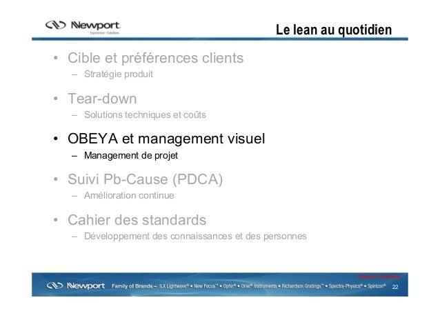 22 Newport Confidential Le lean au quotidien • Cible et préférences clients – Stratégie produit • Tear-down – Solution...