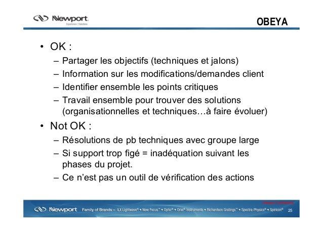 25 Newport Confidential OBEYA • OK : – Partager les objectifs (techniques et jalons) – Information sur les modification...
