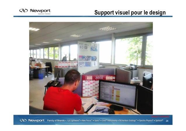 26 Newport Confidential Support visuel pour le design