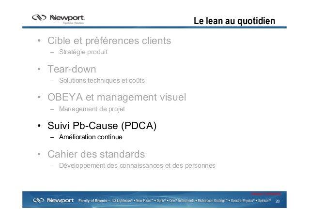 28 Newport Confidential Le lean au quotidien • Cible et préférences clients – Stratégie produit • Tear-down – Solution...