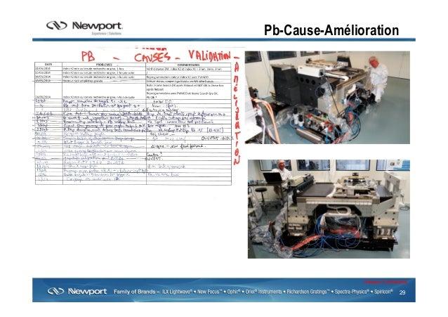 29 Newport Confidential Pb-Cause-Amélioration