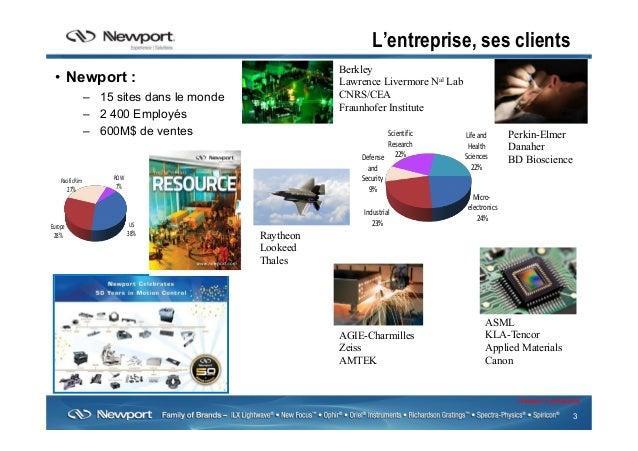 3 Newport Confidential L'entreprise, ses clients • Newport : – 15 sites dans le monde – 2 400 Employés – 600M$ de vent...