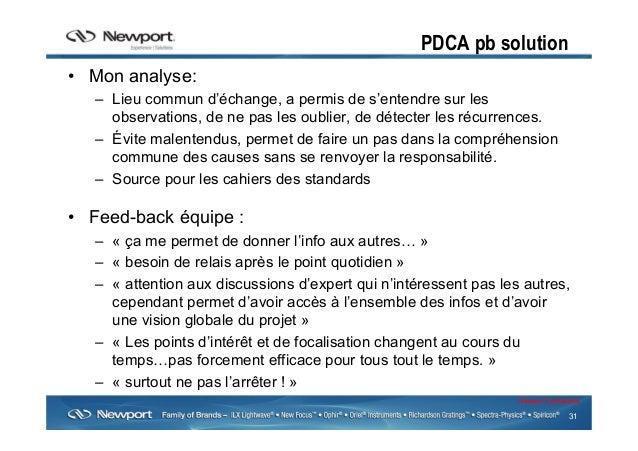 31 Newport Confidential PDCA pb solution • Mon analyse: – Lieu commun d'échange, a permis de s'entendre sur les observat...
