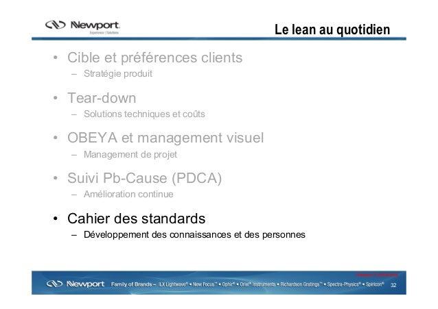 32 Newport Confidential Le lean au quotidien • Cible et préférences clients – Stratégie produit • Tear-down – Solution...