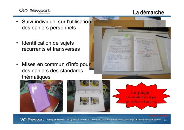 34 Newport Confidential La démarche • Suivi individuel sur l'utilisation des cahiers personnels • Identification de suje...