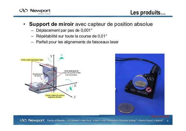 6 Newport Confidential Les produits… • Support de miroir avec capteur de position absolue – Déplacement par pas de 0,001...