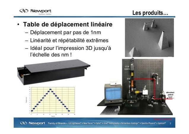 7 Newport Confidential Les produits… • Table de déplacement linéaire – Déplacement par pas de 1nm – Linéarité et répéta...