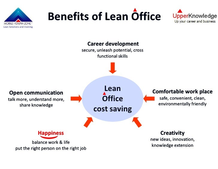 lean production cycle time