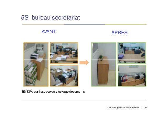 lean outil d 39 optimisation dans le laboratoire. Black Bedroom Furniture Sets. Home Design Ideas