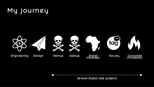 Lean Presentation Design Slide 3