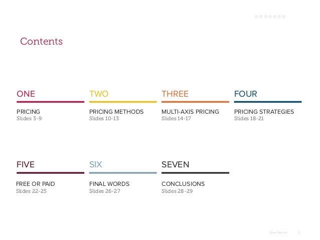 Lean pricing startups Slide 2