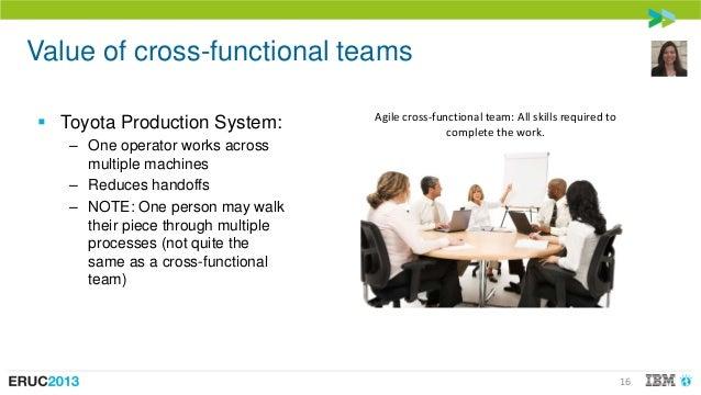 toyota cross functional teams