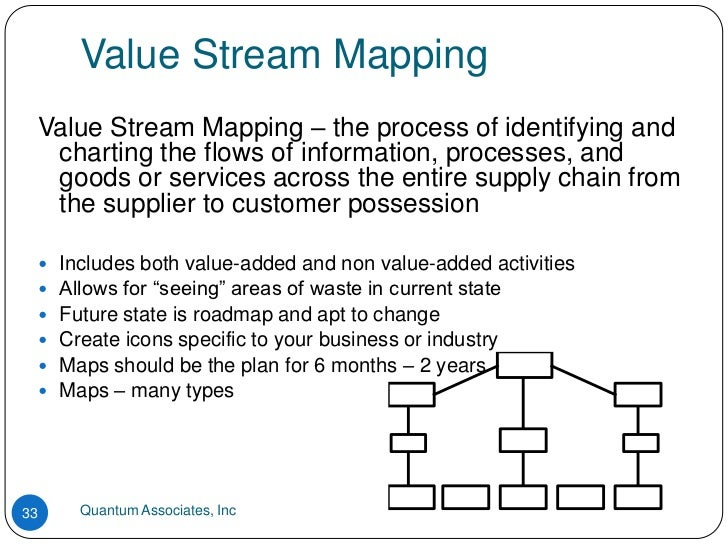 value stream mapping thesis Agrosciences indonesia by utilizing value stream mapping (vsm) in production shop floor thesis by devy adhriany rahayu mapping (vsm) in production shop floor thesis.