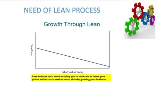 lean process mapping tools sayyed khawar abbas