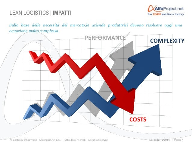 16 logistics manufacturing lean logistics Lean logistics has 9 ratings and 0 reviews are your warehouses full while production is stopped by shortages do your customers complain that your.