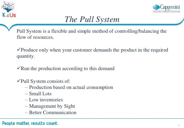 Lean Production System Tps