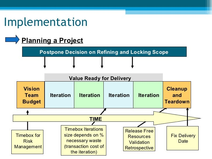 Nice ... 8. Planning A Project Implementation ...