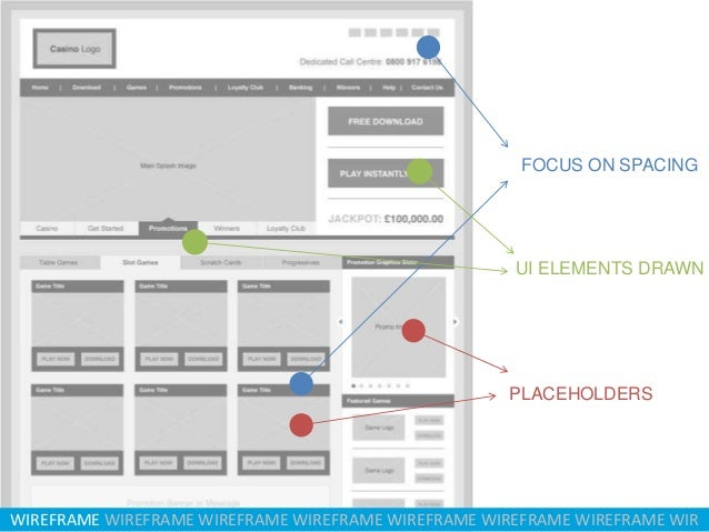 FOCUS ON SPACING  UI ELEMENTS DRAWN  PLACEHOLDERS  WIREFRAME WIREFRAME WIREFRAME WIREFRAME WIREFRAME WIREFRAME WIREFRAME W...