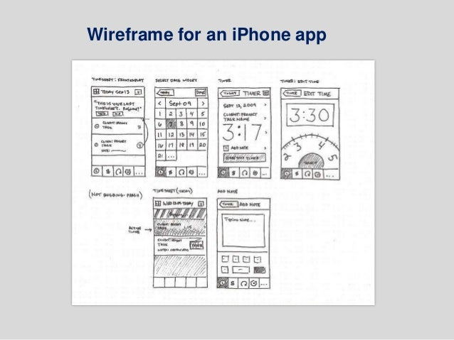 Wireframe for an iPhone app