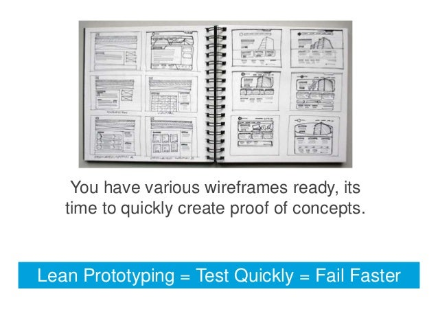 You have various wireframes ready, its time to quickly create proof of concepts.  Lean Prototyping = Test Quickly = Fail F...
