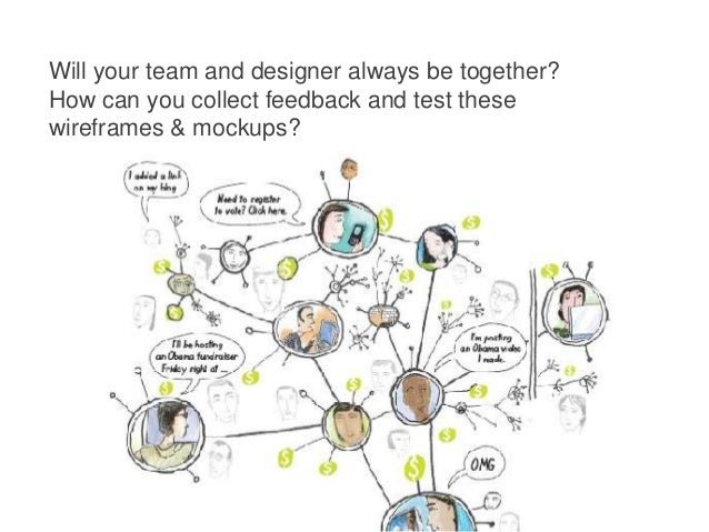 Will your team and designer always be together? How can you collect feedback and test these wireframes & mockups?