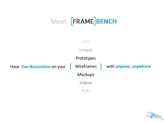 Meet GIFs  Images Prototypes Have live discussions on your  [  Wireframes Mockups Videos PDFs  ]  with anyone, anywhere