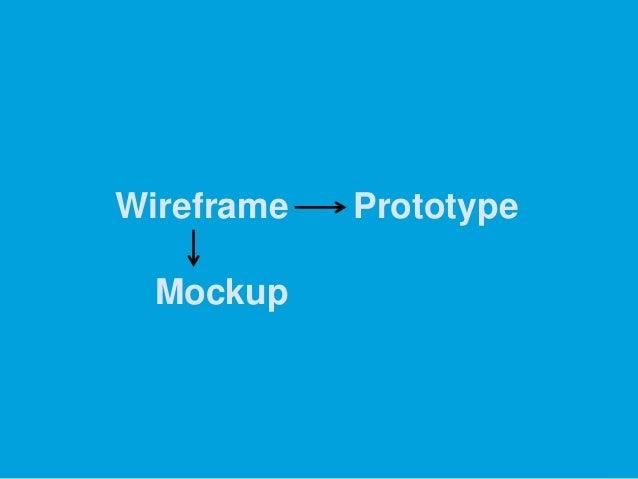 Wireframe Mockup  Prototype