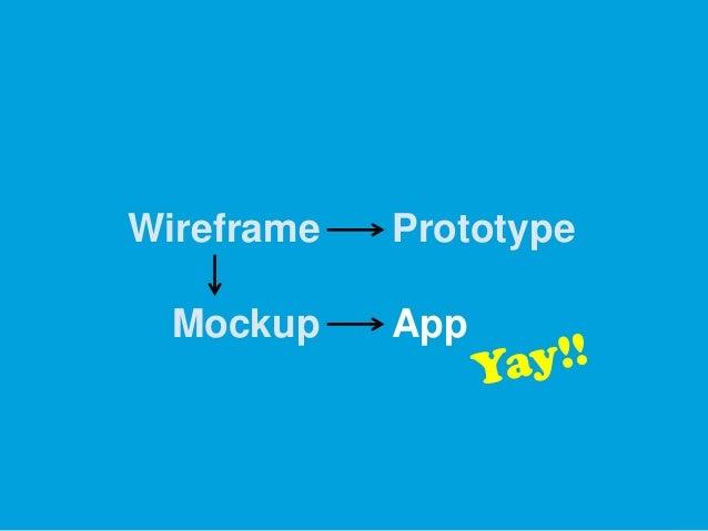 Wireframe Mockup  Prototype App