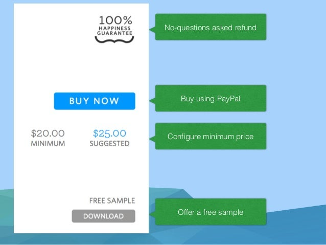 "Lean publishing ""Principles of Package Design"" Slide 3"