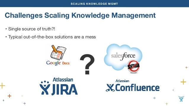 SCALING KNOWLEDGE MGMT  Challenges Scaling Knowledge Management  • Single source of truth?!  • Typical out-of-the-box solu...