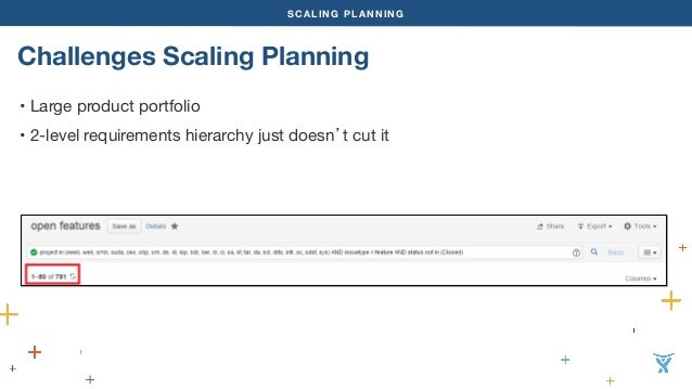 SCALING PLANNING  Challenges Scaling Planning  • Large product portfolio  • 2-level requirements hierarchy just doesn't cu...